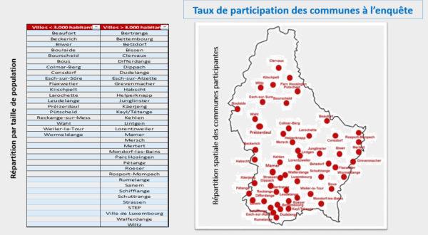 Communes participantes - Illustration